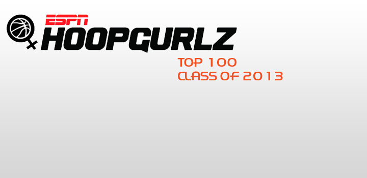 Four Suns Land On ESPN HoopGurlz 100 List